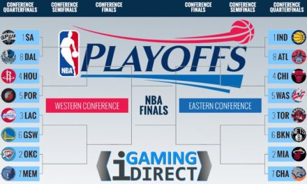 NBA Playoffs Recap and Update